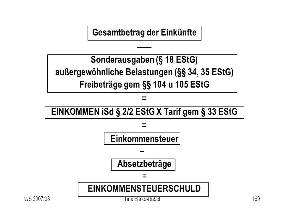WS 2007/08Tina Ehrke-Rabel169 Gesamtbetrag der Einkünfte Sonderausgaben (§ 18 EStG) außergewöhnliche Belastungen (§§ 34, 35 EStG) Freibeträge gem §§ 1