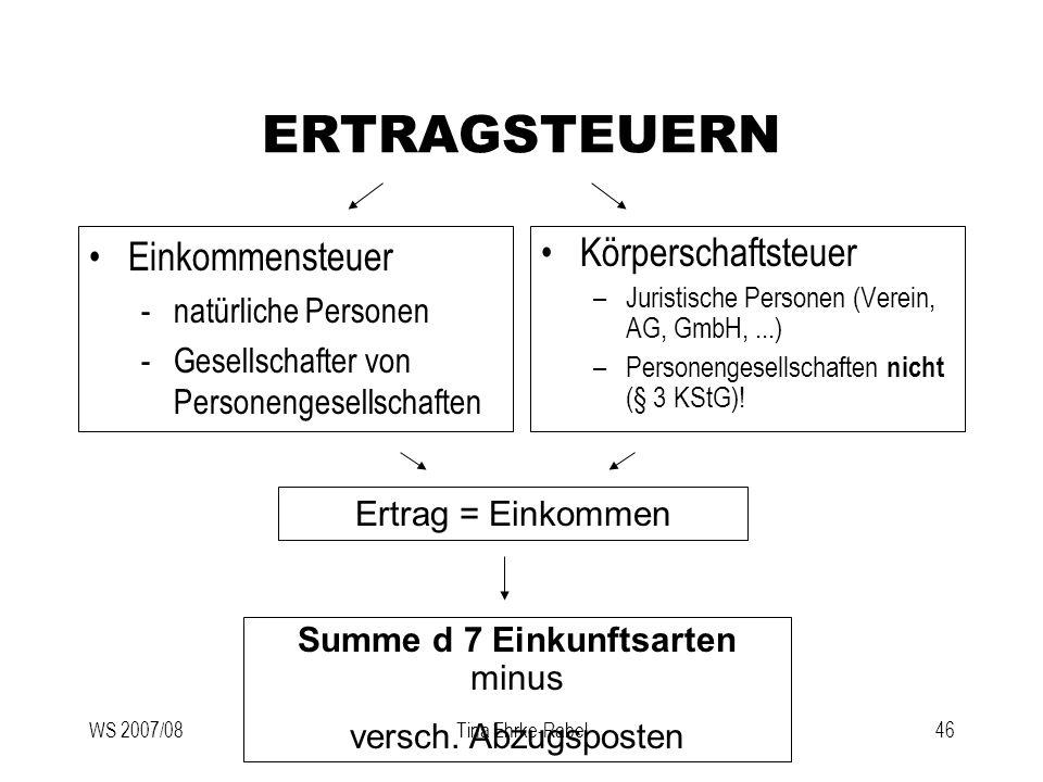WS 2007/08Tina Ehrke-Rabel46 ERTRAGSTEUERN Einkommensteuer -natürliche Personen -Gesellschafter von Personengesellschaften Körperschaftsteuer –Juristi