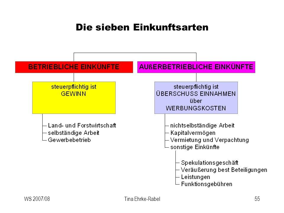 WS 2007/08Tina Ehrke-Rabel55 Die sieben Einkunftsarten