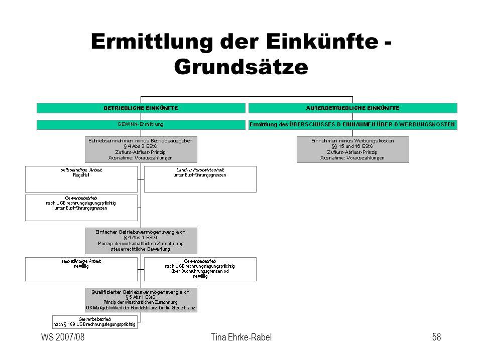 WS 2007/08Tina Ehrke-Rabel58 Ermittlung der Einkünfte - Grundsätze