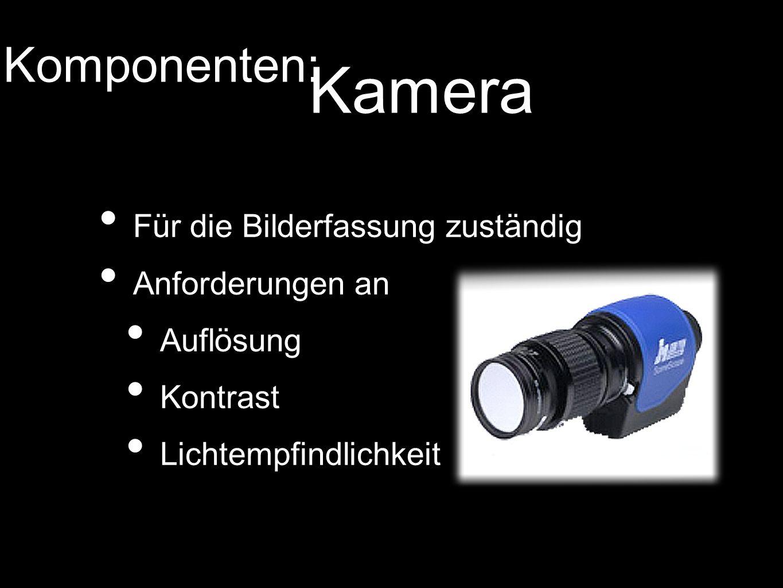 Für die Bilderfassung zuständig Anforderungen an Auflösung Kontrast Lichtempfindlichkeit Komponenten: Kamera
