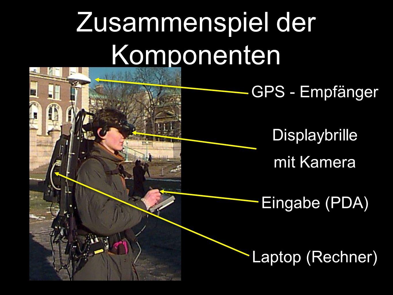 Zusammenspiel der Komponenten GPS - Empfänger Displaybrille mit Kamera Eingabe (PDA) Laptop (Rechner)