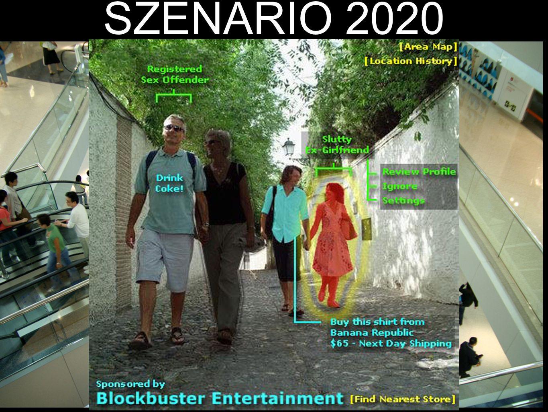 SZENARIO 2020