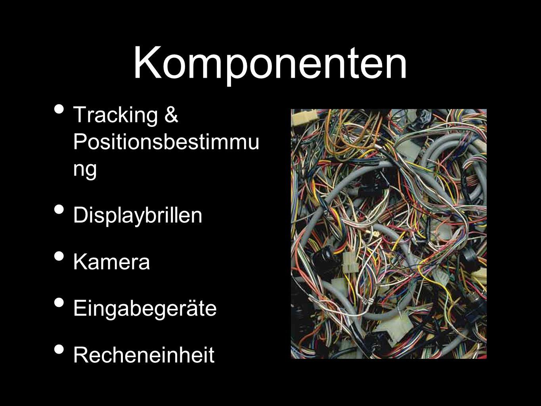 Komponenten Tracking & Positionsbestimmu ng Displaybrillen Kamera Eingabegeräte Recheneinheit