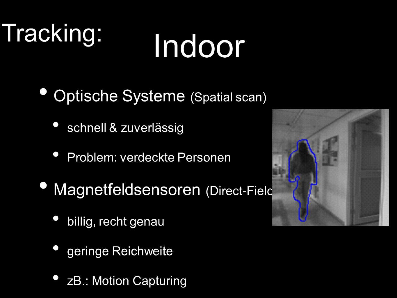 Indoor Optische Systeme (Spatial scan) schnell & zuverlässig Problem: verdeckte Personen Magnetfeldsensoren (Direct-Field) billig, recht genau geringe