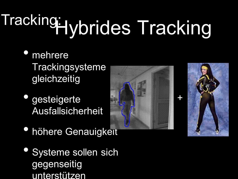 Hybrides Tracking mehrere Trackingsysteme gleichzeitig gesteigerte Ausfallsicherheit höhere Genauigkeit Systeme sollen sich gegenseitig unterstützen +