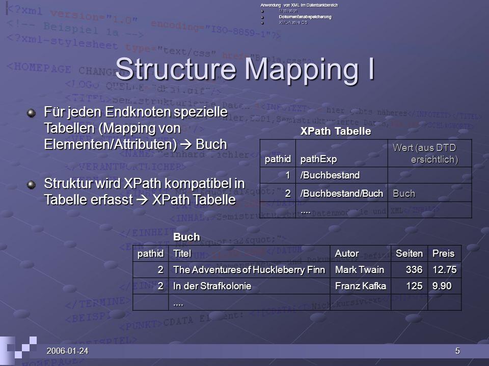 2006-01-245 Structure Mapping I XPath Tabelle pathidpathExp Wert (aus DTD ersichtlich) 1/Buchbestand 2/Buchbestand/BuchBuch.... Anwendung von XML im D