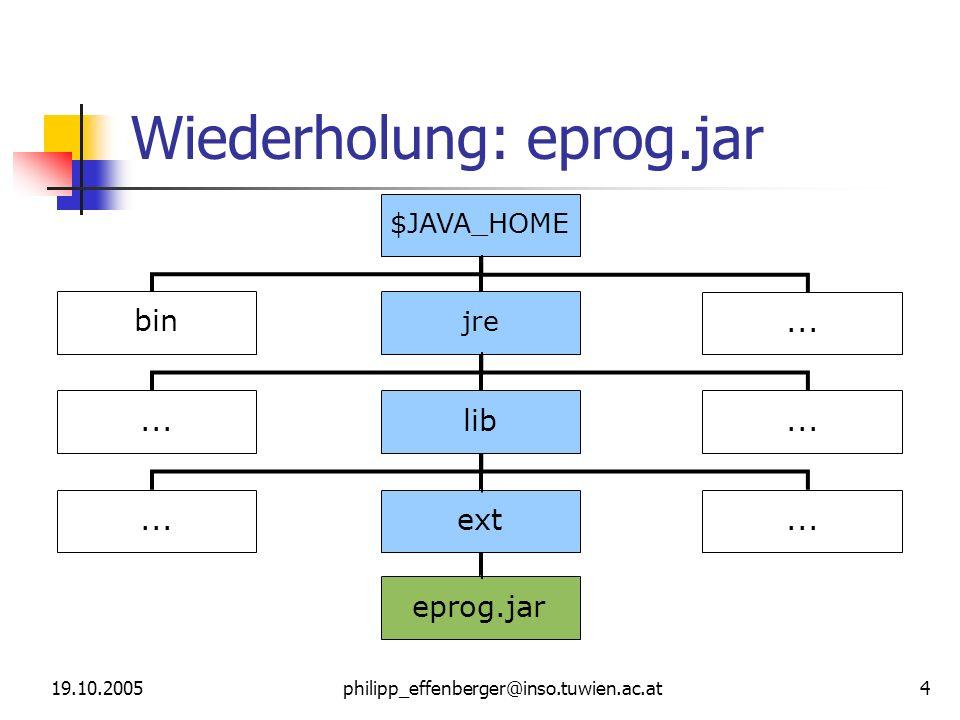 19.10.2005philipp_effenberger@inso.tuwien.ac.at 4 Wiederholung: eprog.jar...