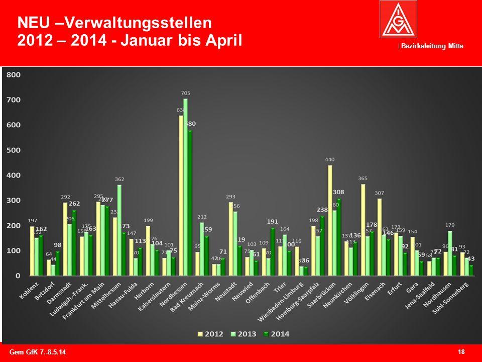 Bezirksleitung Mitte NEU –Verwaltungsstellen 2012 – 2014 - Januar bis April 18 Gem GfK 7.-8.5.14