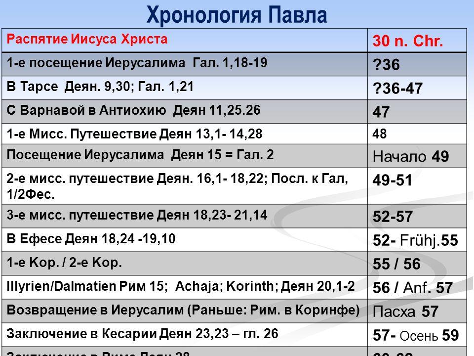 Хронология Павла Распятие Иисуса Христа 30 n.Chr.