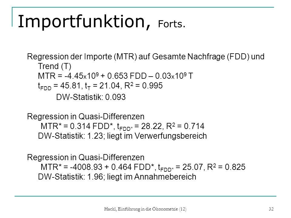 Hackl, Einführung in die Ökonometrie (12) 32 Importfunktion, Forts. Regression der Importe (MTR) auf Gesamte Nachfrage (FDD) und Trend (T) MTR = -4.45