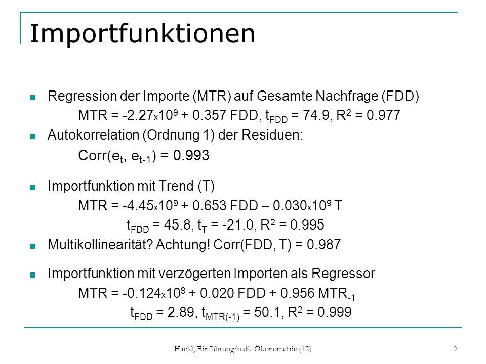 Hackl, Einführung in die Ökonometrie (12) 10 Autokorrelation der Störgrößen Autokorrelation der Ordnung k: k = Corr{u t, u t-k } unabhängig von t (Kovarianz-Stationarität) Empirischer Wert r k von k : Kovarianzmatrix Var{u} der Störgrößen Var{u} = 2 = mit = ( st ), = ( st ) mit st = 2 st = 2 |t-s| Oft wird eine Struktur für die Elemente von unterstellt
