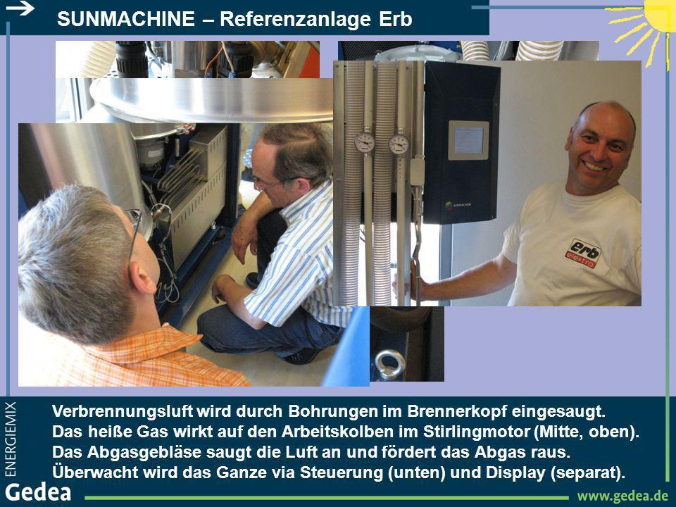SUNMACHINE – Referenzanlage Erb Verbrennungsluft wird durch Bohrungen im Brennerkopf eingesaugt. Das heiße Gas wirkt auf den Arbeitskolben im Stirling