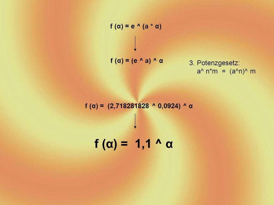 f (α) = (e ^ a) ^ α f (α) = e ^ (a * α) 3.