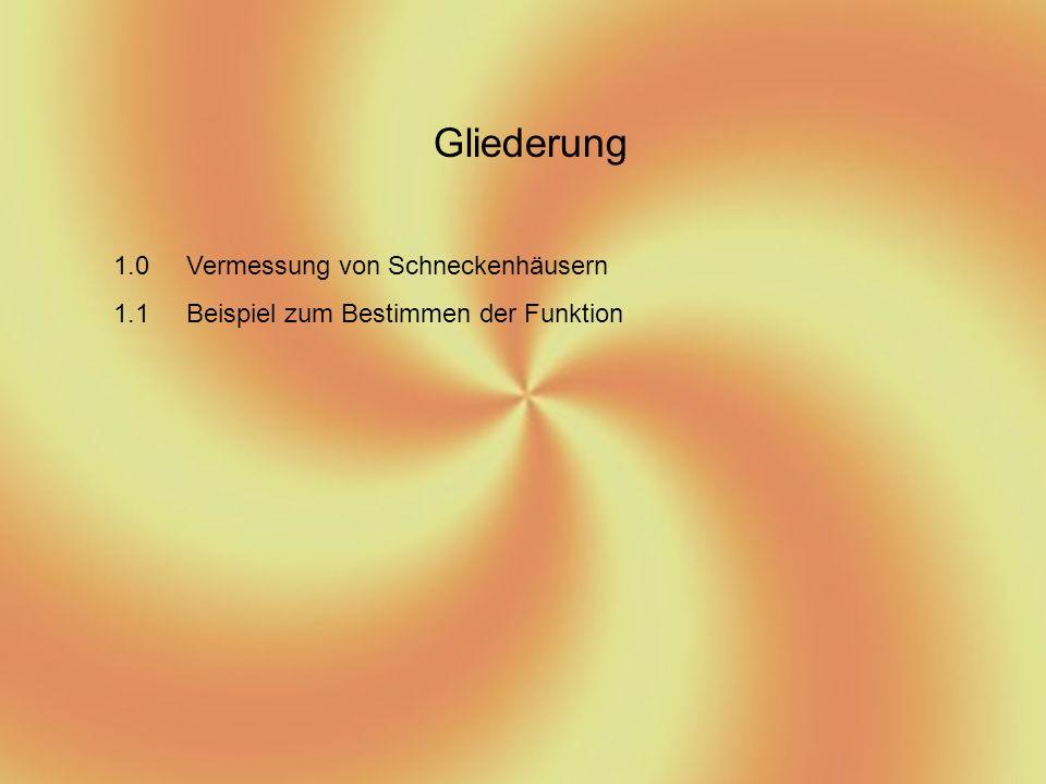1.0 Vermessung von Spiralen 0 π 1 2 π 1.7 4 π 3.3