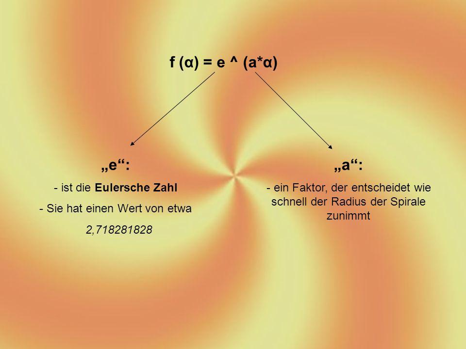 Zunächst müssen die gemessenen Werte in die Funktionsvorschrift eingesetzt werden: f (α) = e ^ (a* α) zu 5 1,75 = 2.718281828 ^ (a*2π) die Gleichung logarithmieren (mit dem Logarithmus naturalis) ln (1,75) = a * 2π * ln (2,718281828) die Gleichung ausrechnen 0,5596 = a * 2π die Gleichung nach a auflösen a 0,0891