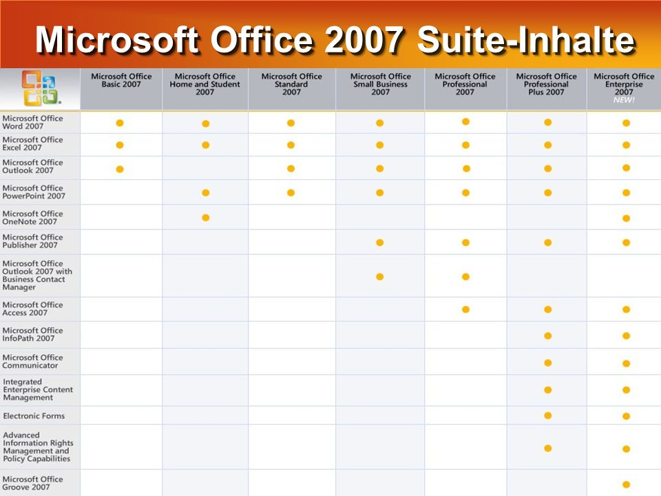 Microsoft Office 2007 Suite-Inhalte
