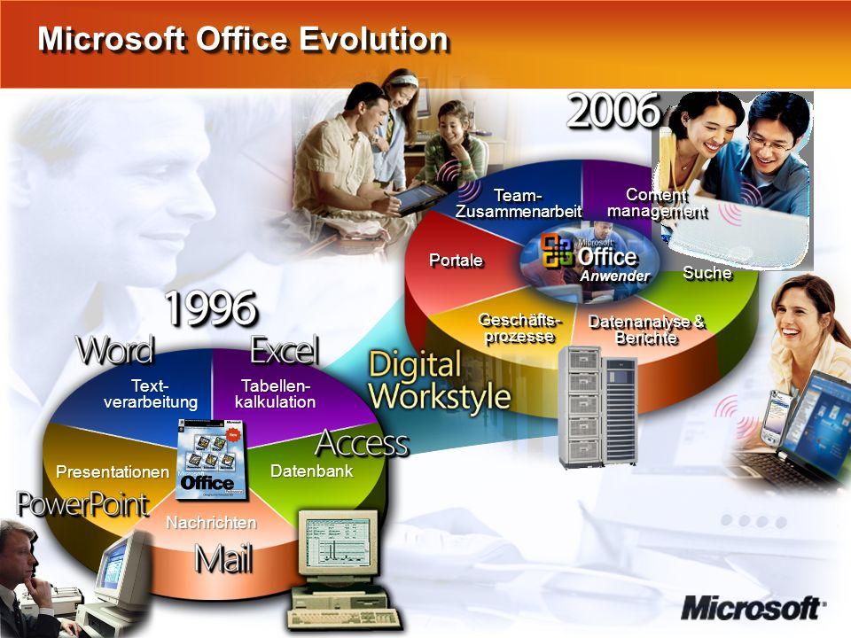 Microsoft Office 2007 Suite-Inhalte