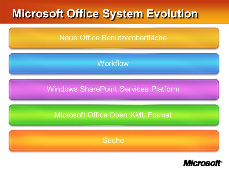 Individuelle Produktivität Microsoft Office 2007 Anwendungen bekommen eine neue, ergebnis- orientierte Bedieneroberfläche Bessere Ergebnisse in kürzerer Zeit Professioneller aussehende Dokumente Übersichtlichere, intuitivere Bedienung Keine versteckten Funktionen Alle wichtigen Funktionen sofort kontextsensitiv zur Verfügung