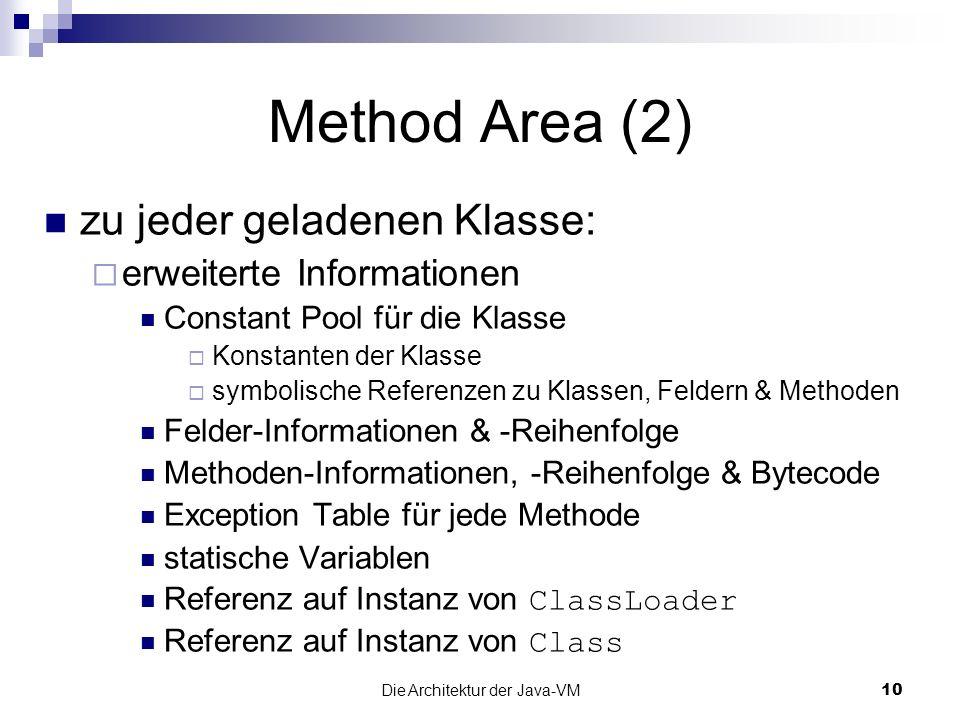 Die Architektur der Java-VM10 Method Area (2) zu jeder geladenen Klasse: erweiterte Informationen Constant Pool für die Klasse Konstanten der Klasse s