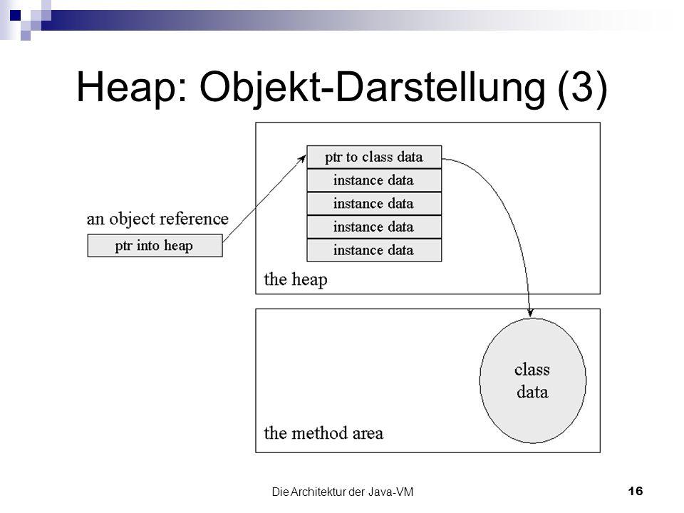 Die Architektur der Java-VM16 Heap: Objekt-Darstellung (3)