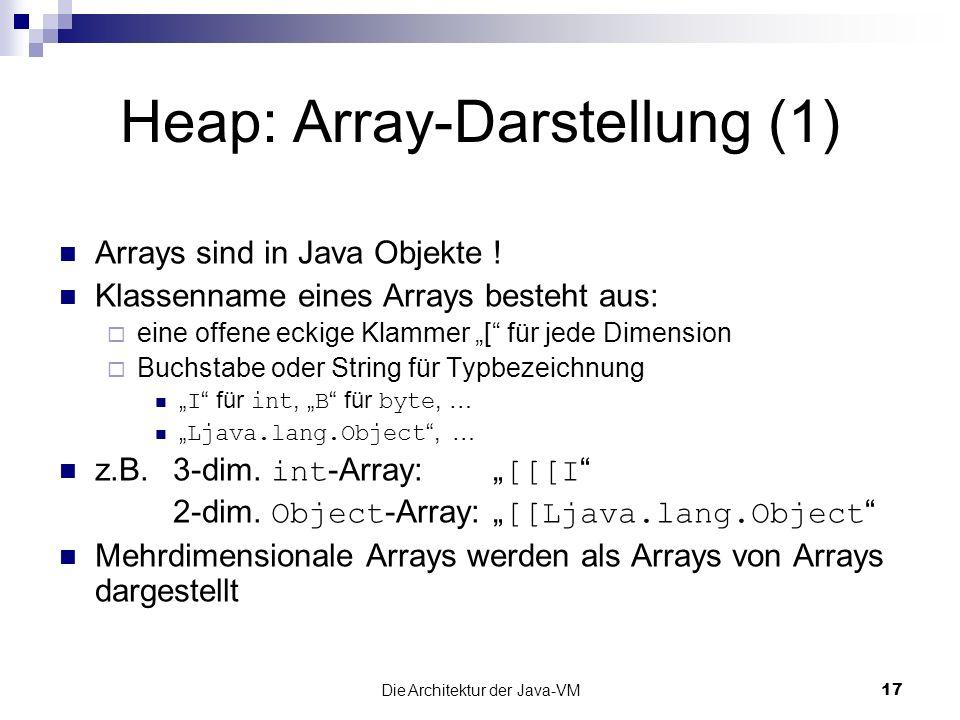 Die Architektur der Java-VM17 Heap: Array-Darstellung (1) Arrays sind in Java Objekte ! Klassenname eines Arrays besteht aus: eine offene eckige Klamm