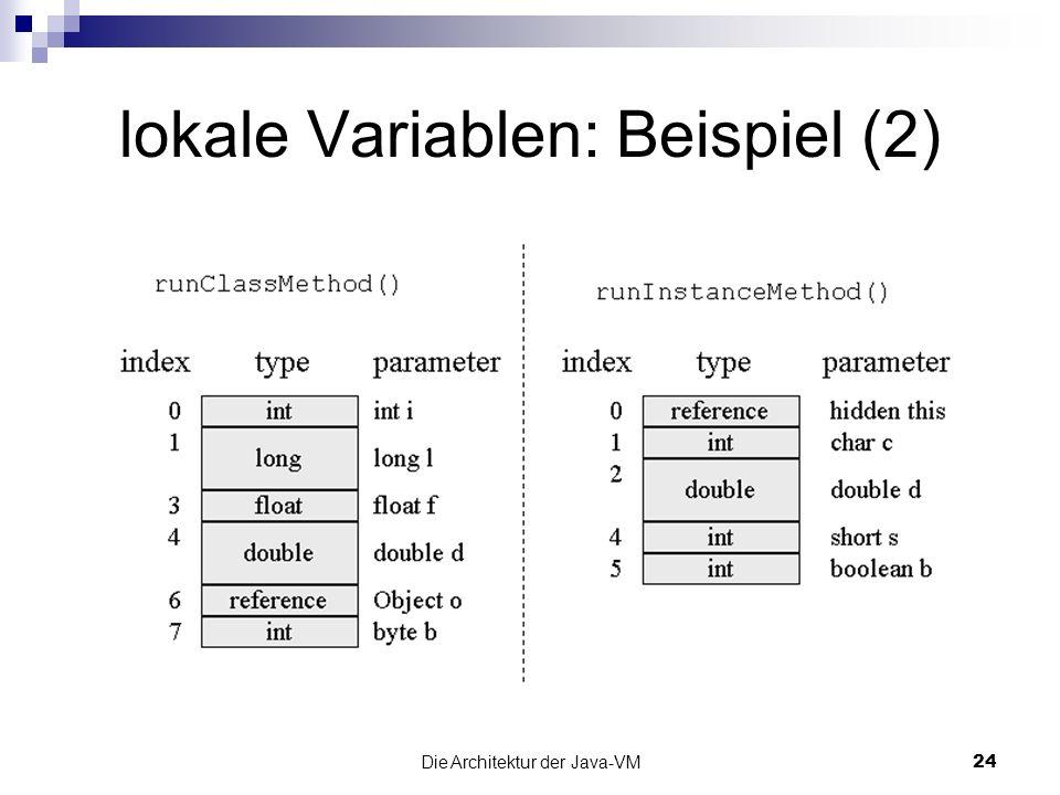 Die Architektur der Java-VM24 lokale Variablen: Beispiel (2)