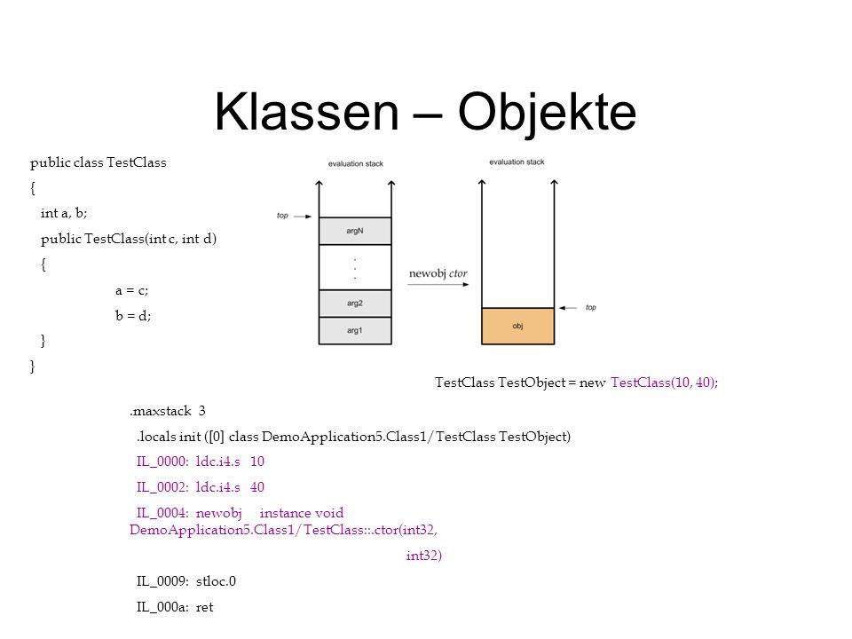 Klassen – Objekte TestClass TestObject = new TestClass(10, 40); public class TestClass { int a, b; public TestClass(int c, int d) { a = c; b = d; }.maxstack 3.locals init ([0] class DemoApplication5.Class1/TestClass TestObject) IL_0000: ldc.i4.s 10 IL_0002: ldc.i4.s 40 IL_0004: newobj instance void DemoApplication5.Class1/TestClass::.ctor(int32, int32) IL_0009: stloc.0 IL_000a: ret