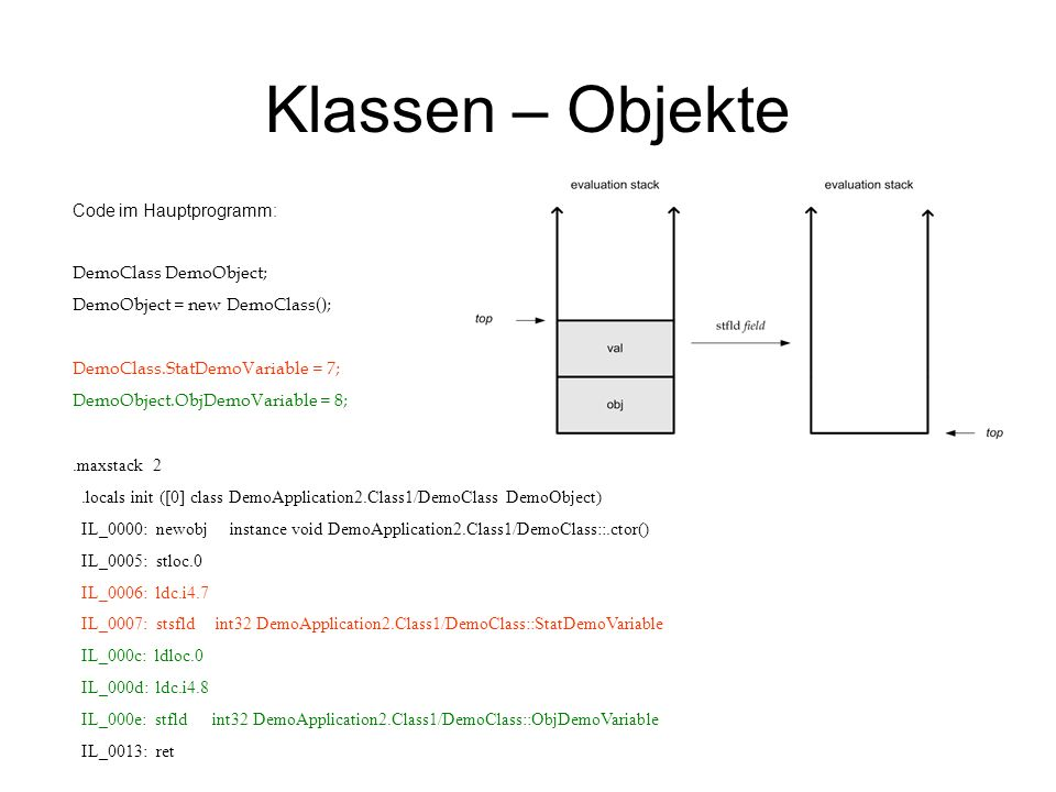 Klassen – Objekte Code im Hauptprogramm: DemoClass DemoObject; DemoObject = new DemoClass(); DemoClass.StatDemoVariable = 7; DemoObject.ObjDemoVariable = 8;.maxstack 2.locals init ([0] class DemoApplication2.Class1/DemoClass DemoObject) IL_0000: newobj instance void DemoApplication2.Class1/DemoClass::.ctor() IL_0005: stloc.0 IL_0006: ldc.i4.7 IL_0007: stsfld int32 DemoApplication2.Class1/DemoClass::StatDemoVariable IL_000c: ldloc.0 IL_000d: ldc.i4.8 IL_000e: stfld int32 DemoApplication2.Class1/DemoClass::ObjDemoVariable IL_0013: ret
