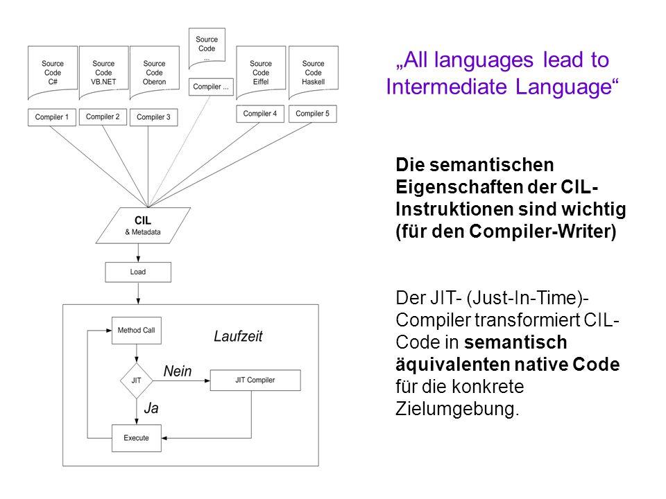 Die semantischen Eigenschaften der CIL- Instruktionen sind wichtig (für den Compiler-Writer) Der JIT- (Just-In-Time)- Compiler transformiert CIL- Code