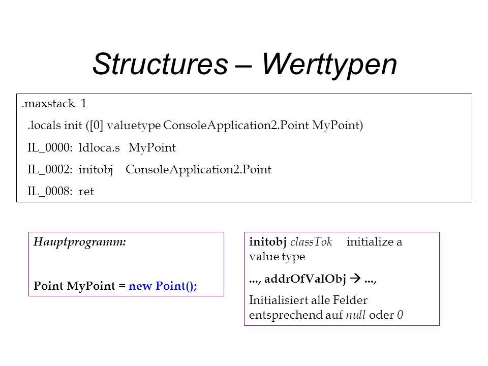 Structures – Werttypen.maxstack 1.locals init ([0] valuetype ConsoleApplication2.Point MyPoint) IL_0000: ldloca.s MyPoint IL_0002: initobj ConsoleApplication2.Point IL_0008: ret Hauptprogramm: Point MyPoint = new Point(); initobj classTok initialize a value type..., addrOfValObj..., Initialisiert alle Felder entsprechend auf null oder 0