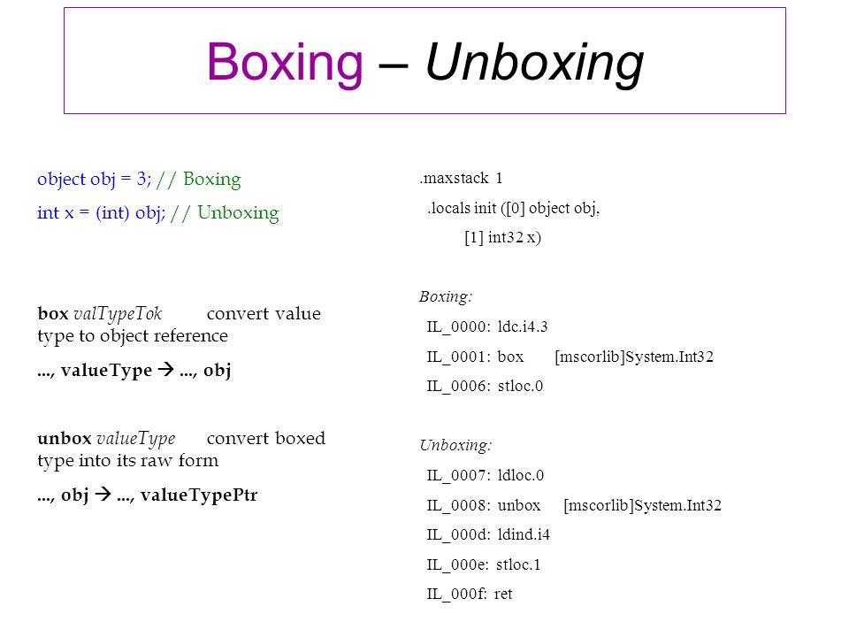 Boxing – Unboxing object obj = 3; // Boxing int x = (int) obj; // Unboxing.maxstack 1.locals init ([0] object obj, [1] int32 x) Boxing: IL_0000: ldc.i