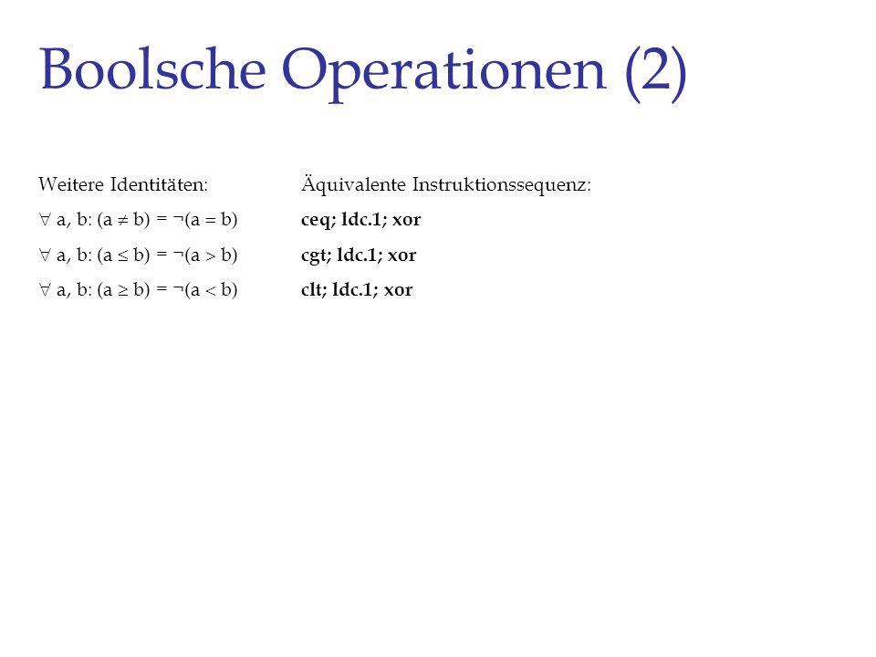 Boolsche Operationen (2) Weitere Identitäten:Äquivalente Instruktionssequenz: a, b: (a b) = ¬(a b) ceq; ldc.1; xor a, b: (a b) = ¬(a b) cgt; ldc.1; xor a, b: (a b) = ¬(a b) clt; ldc.1; xor