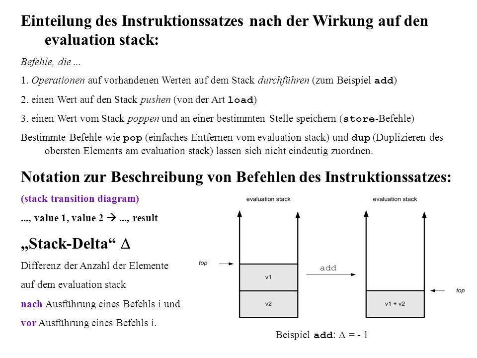 Einteilung des Instruktionssatzes nach der Wirkung auf den evaluation stack: Befehle, die...
