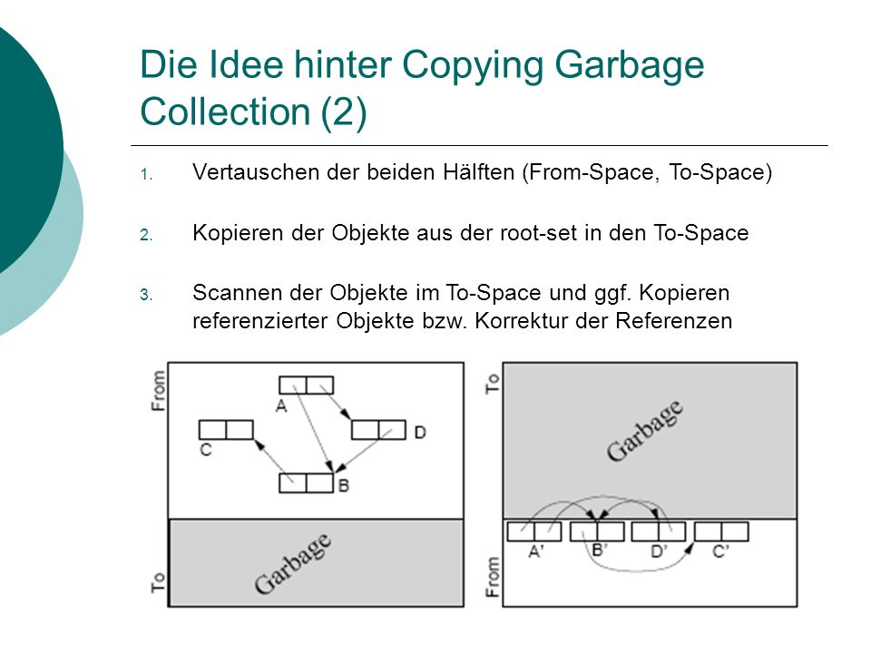 Die Idee hinter Copying Garbage Collection (2) Vertauschen der beiden Hälften (From-Space, To-Space) Kopieren der Objekte aus der root-set in den To-S