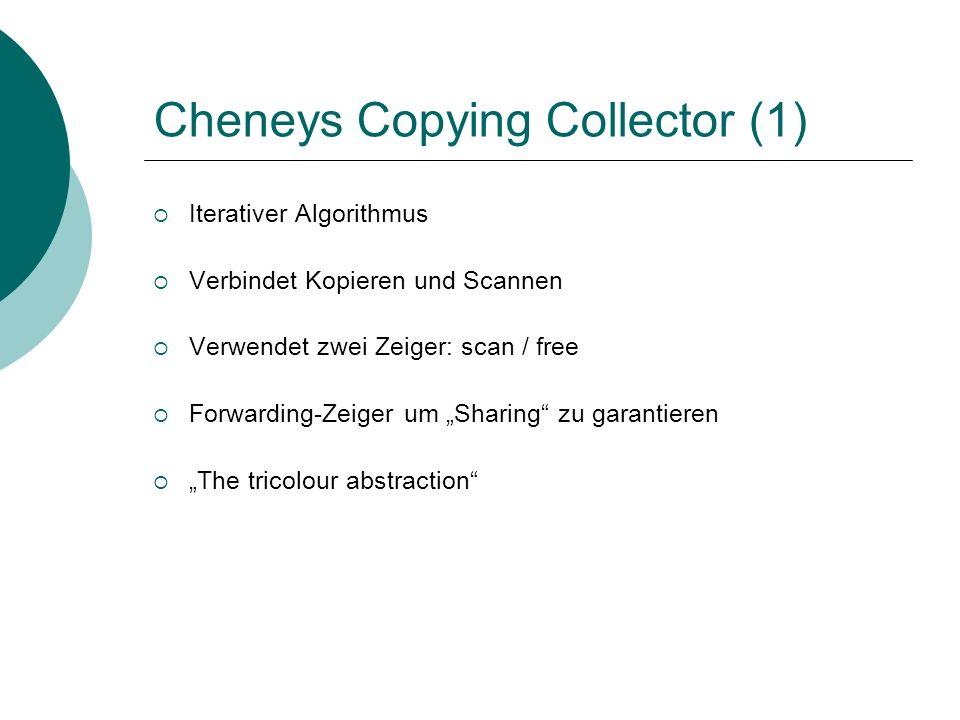 Cheneys Copying Collector (1) Iterativer Algorithmus Verbindet Kopieren und Scannen Verwendet zwei Zeiger: scan / free Forwarding-Zeiger um Sharing zu