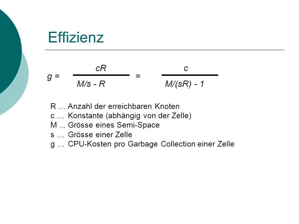 Effizienz R … Anzahl der erreichbaren Knoten c … Konstante (abhängig von der Zelle) M...Grösse eines Semi-Space s …Grösse einer Zelle g …CPU-Kosten pro Garbage Collection einer Zelle