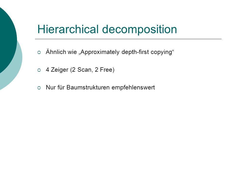 Hierarchical decomposition Ähnlich wie Approximately depth-first copying 4 Zeiger (2 Scan, 2 Free) Nur für Baumstrukturen empfehlenswert