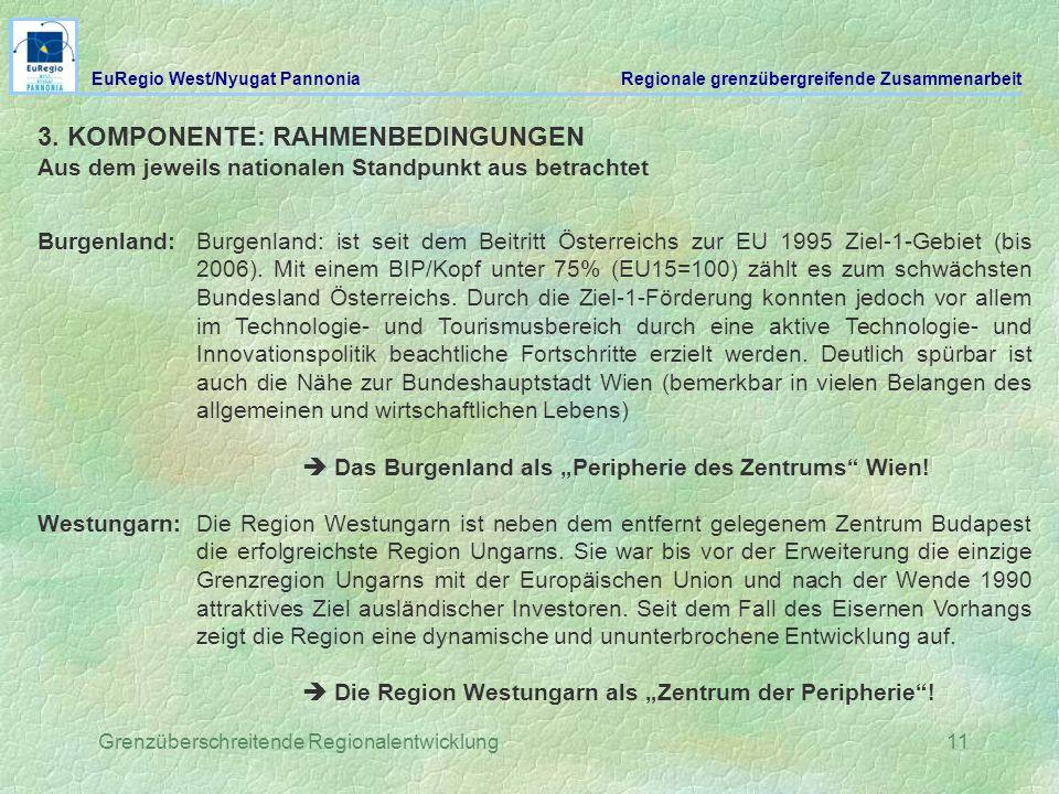 Grenzüberschreitende Regionalentwicklung11 Burgenland: 3. KOMPONENTE: RAHMENBEDINGUNGEN Aus dem jeweils nationalen Standpunkt aus betrachtet Burgenlan