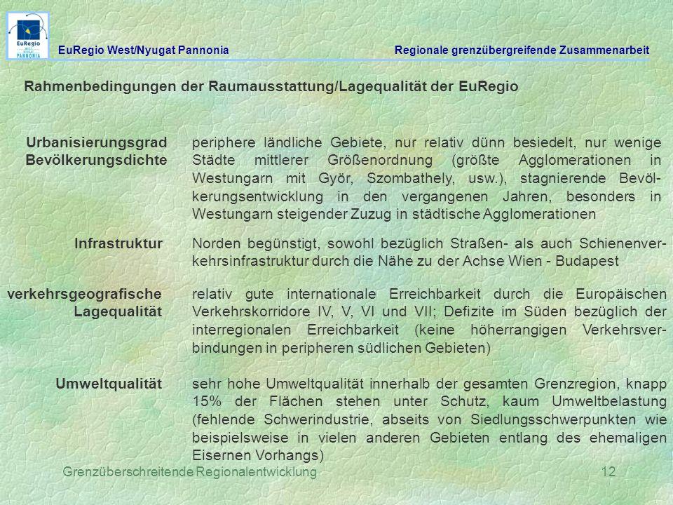 Grenzüberschreitende Regionalentwicklung12 Rahmenbedingungen der Raumausstattung/Lagequalität der EuRegio Urbanisierungsgrad Bevölkerungsdichte periph