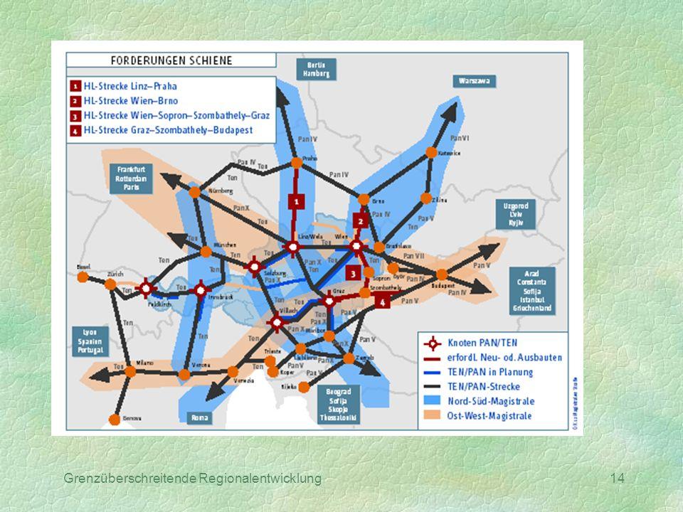 Grenzüberschreitende Regionalentwicklung14