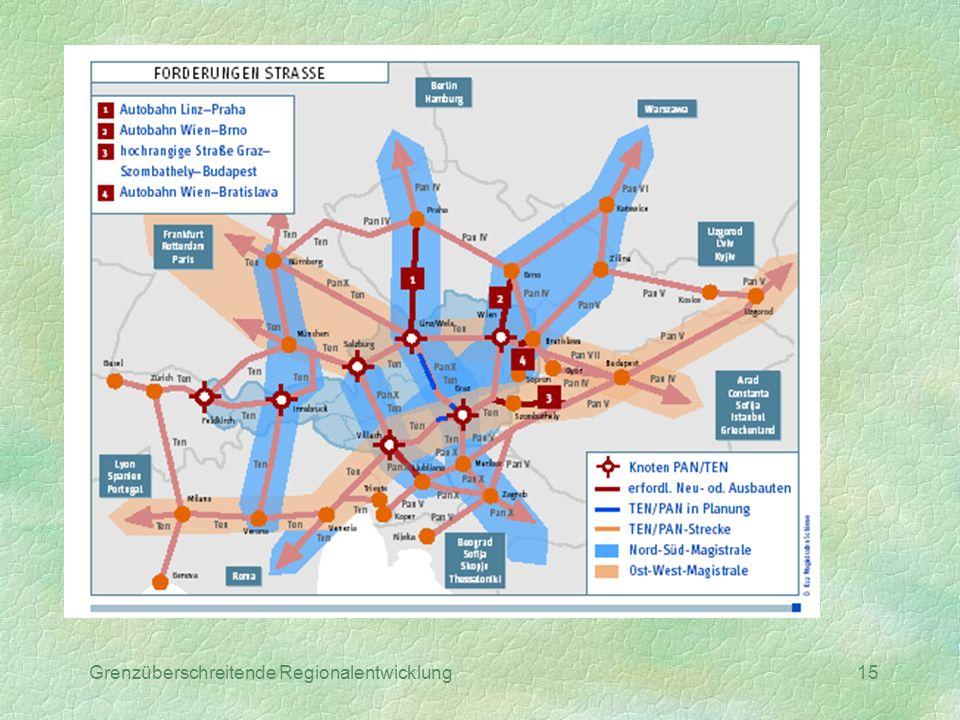 Grenzüberschreitende Regionalentwicklung15