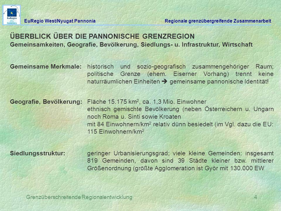 Grenzüberschreitende Regionalentwicklung4 ÜBERBLICK ÜBER DIE PANNONISCHE GRENZREGION Gemeinsamkeiten, Geografie, Bevölkerung, Siedlungs- u. Infrastruk