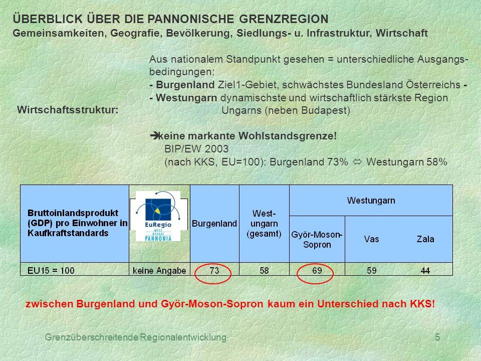 Grenzüberschreitende Regionalentwicklung5 Wirtschaftsstruktur: Aus nationalem Standpunkt gesehen = unterschiedliche Ausgangs- bedingungen: - Burgenlan