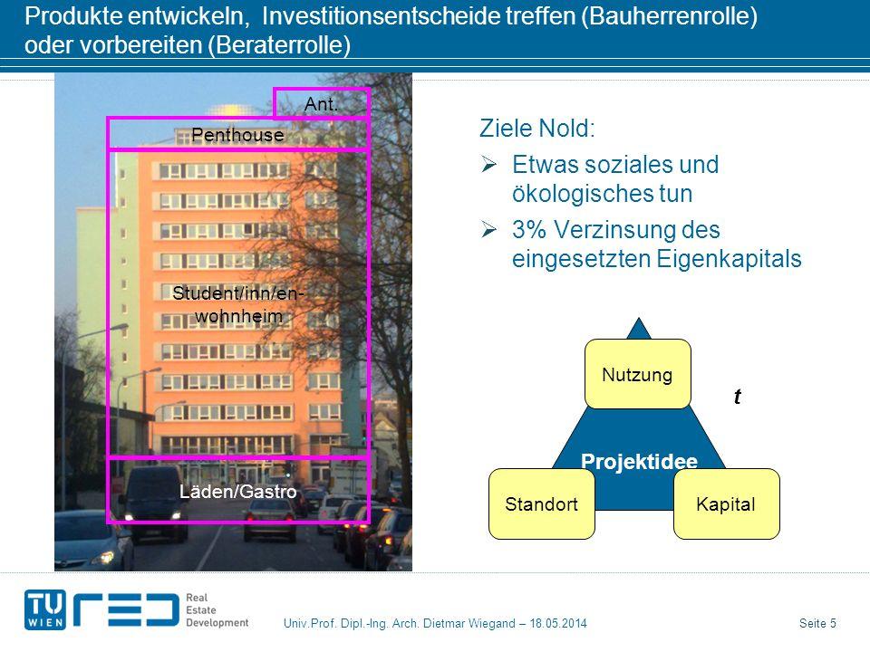 Seite 5 Univ.Prof. Dipl.-Ing. Arch. Dietmar Wiegand – 18.05.2014 Produkte entwickeln, Investitionsentscheide treffen (Bauherrenrolle) oder vorbereiten