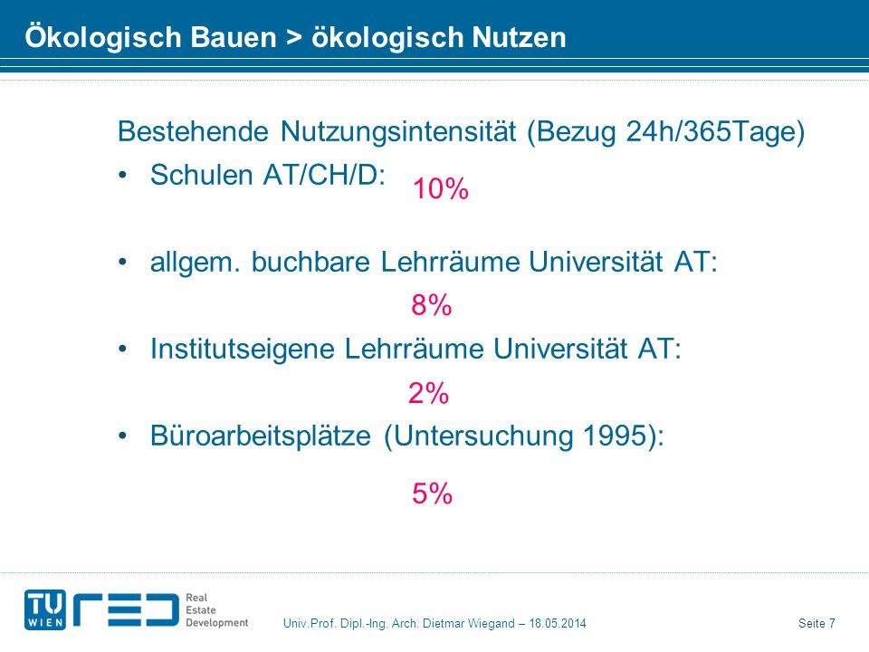 Seite 7 Univ.Prof. Dipl.-Ing. Arch. Dietmar Wiegand – 18.05.2014 Ökologisch Bauen > ökologisch Nutzen Bestehende Nutzungsintensität (Bezug 24h/365Tage