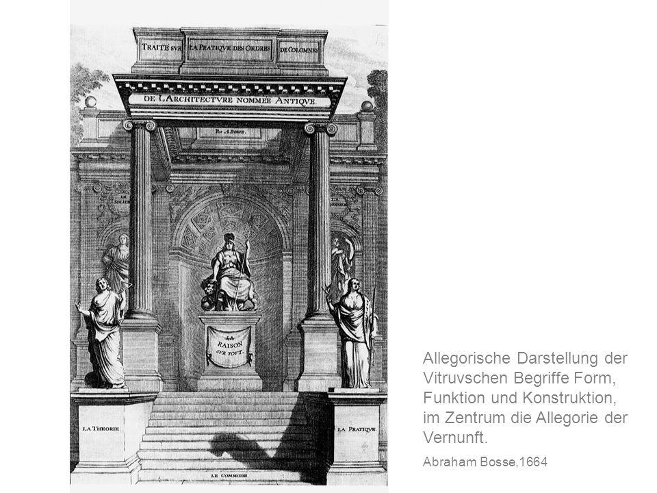 Allegorische Darstellung der Vitruvschen Begriffe Form, Funktion und Konstruktion, im Zentrum die Allegorie der Vernunft. Abraham Bosse,1664
