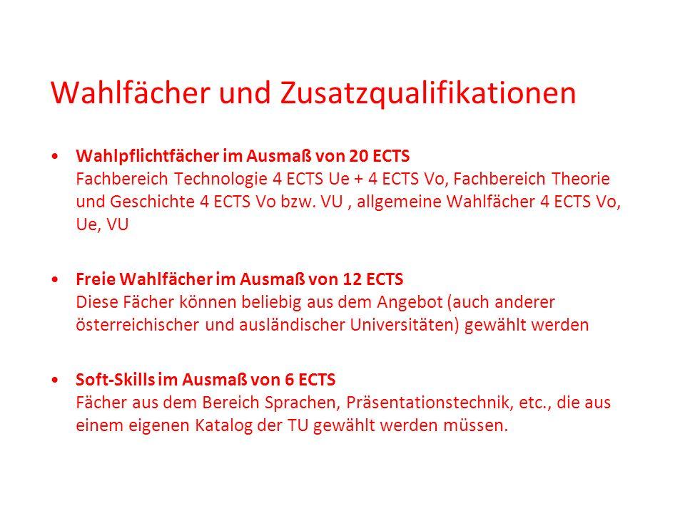 Wahlfächer und Zusatzqualifikationen Wahlpflichtfächer im Ausmaß von 20 ECTS Fachbereich Technologie 4 ECTS Ue + 4 ECTS Vo, Fachbereich Theorie und Ge