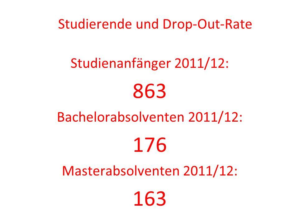Studierende und Drop-Out-Rate Studienanfänger 2011/12: 863 Bachelorabsolventen 2011/12: 176 Masterabsolventen 2011/12: 163
