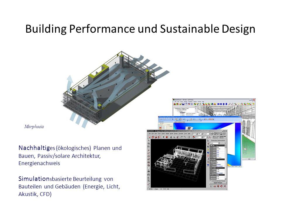 Building Performance und Sustainable Design Nachhaltig es (ökologisches) Planen und Bauen, Passiv/solare Architektur, Energienachweis Simulation s bas